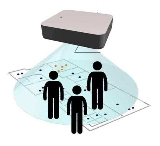 Discretely monitor and manage crowds